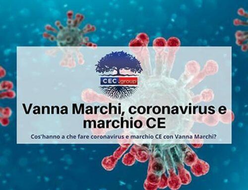 Vanna Marchi, coronavirus e marchio CE