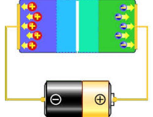 Le batterie? NO, NO, NO,NO! (sic)